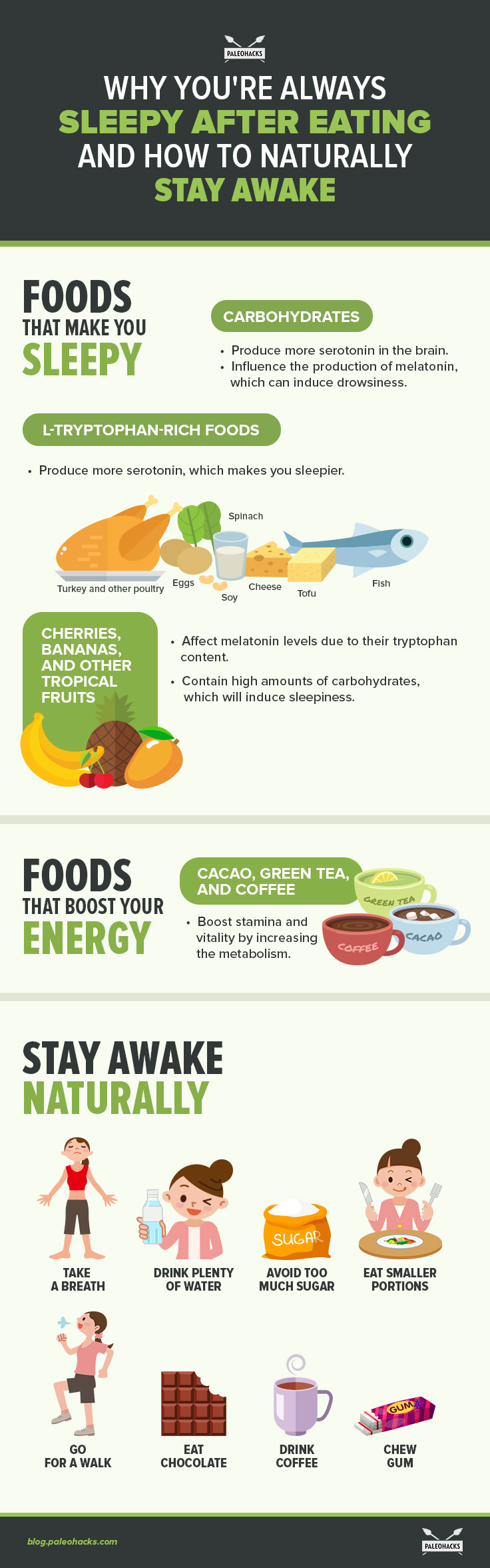 Why You Re Always Sleepy After Eating And How To Naturally Stay Awake How To Stay Awake Sleepy After Eating Eat
