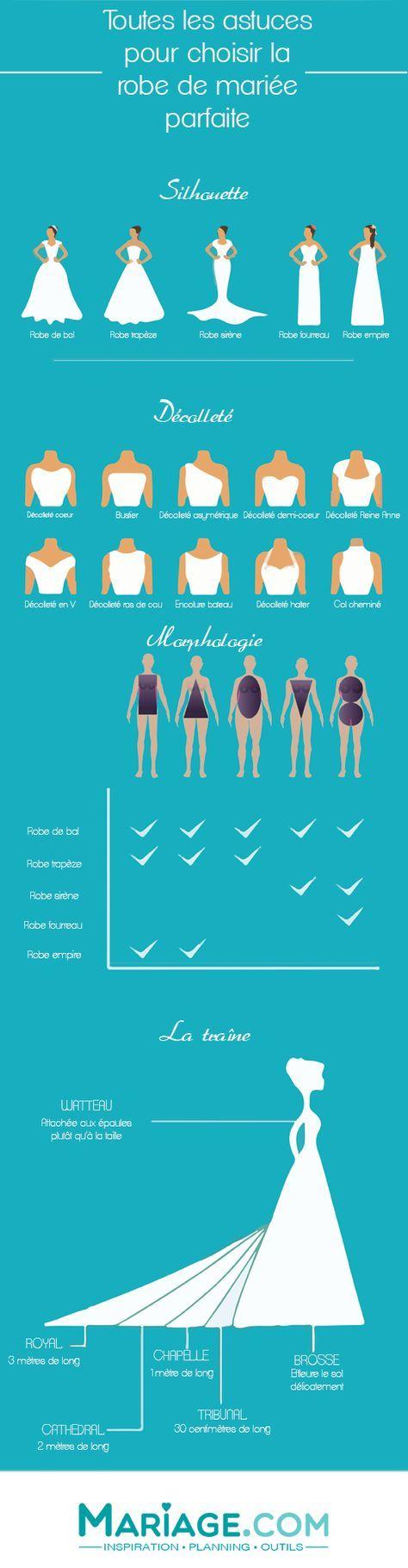 Infographie : quelles sont les astuces pour choisir la robe de mariée parfaite ?