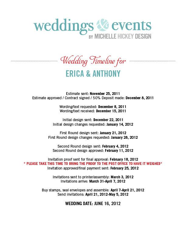 Icanhappy examples of wedding invitations 32 weddinginvitations answers to your questions about the timeline for your wedding invitations stopboris Choice Image