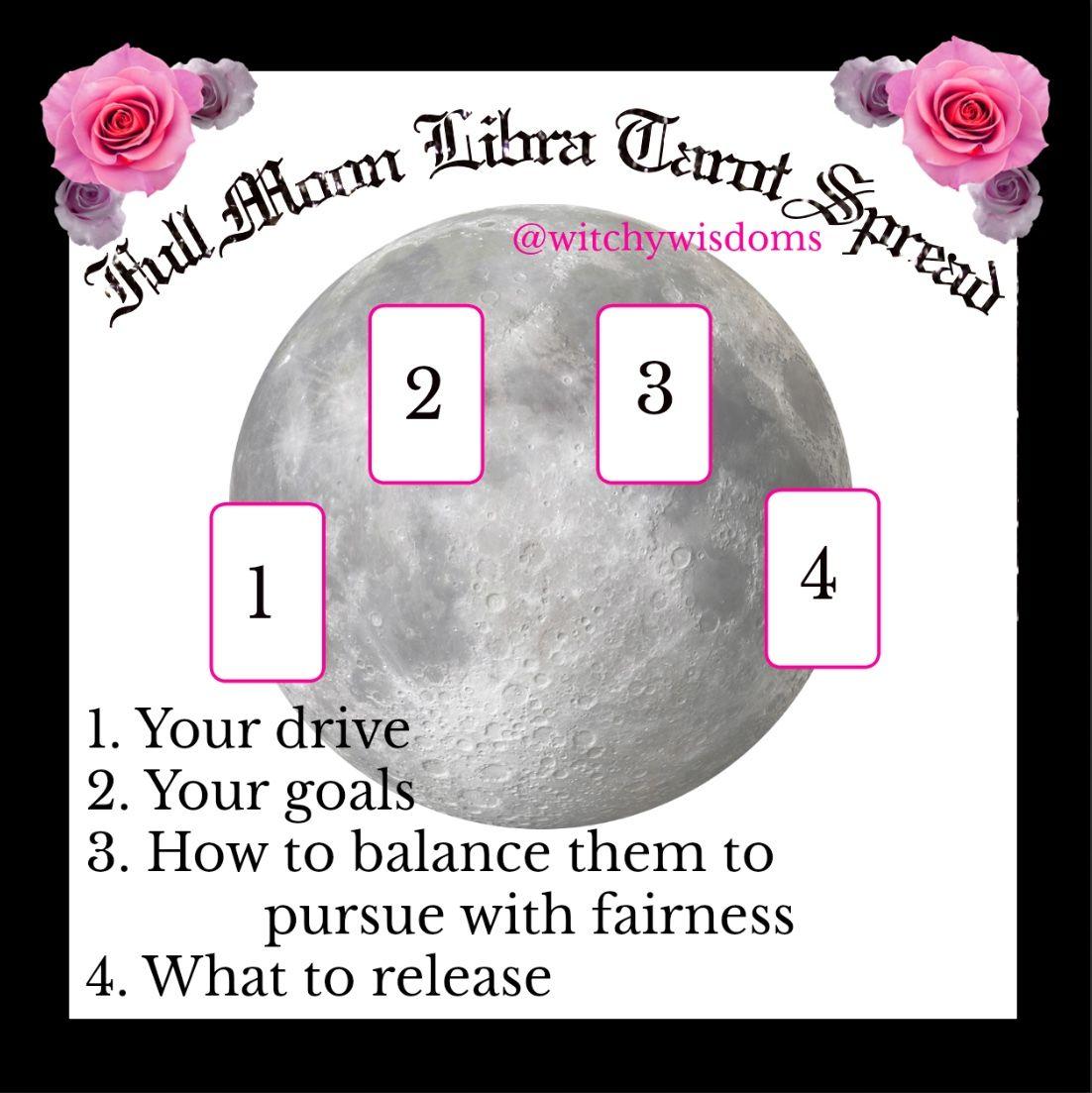 Full Moon in Libra Tarot Spread