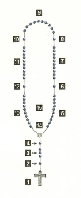 prayer bead patterns
