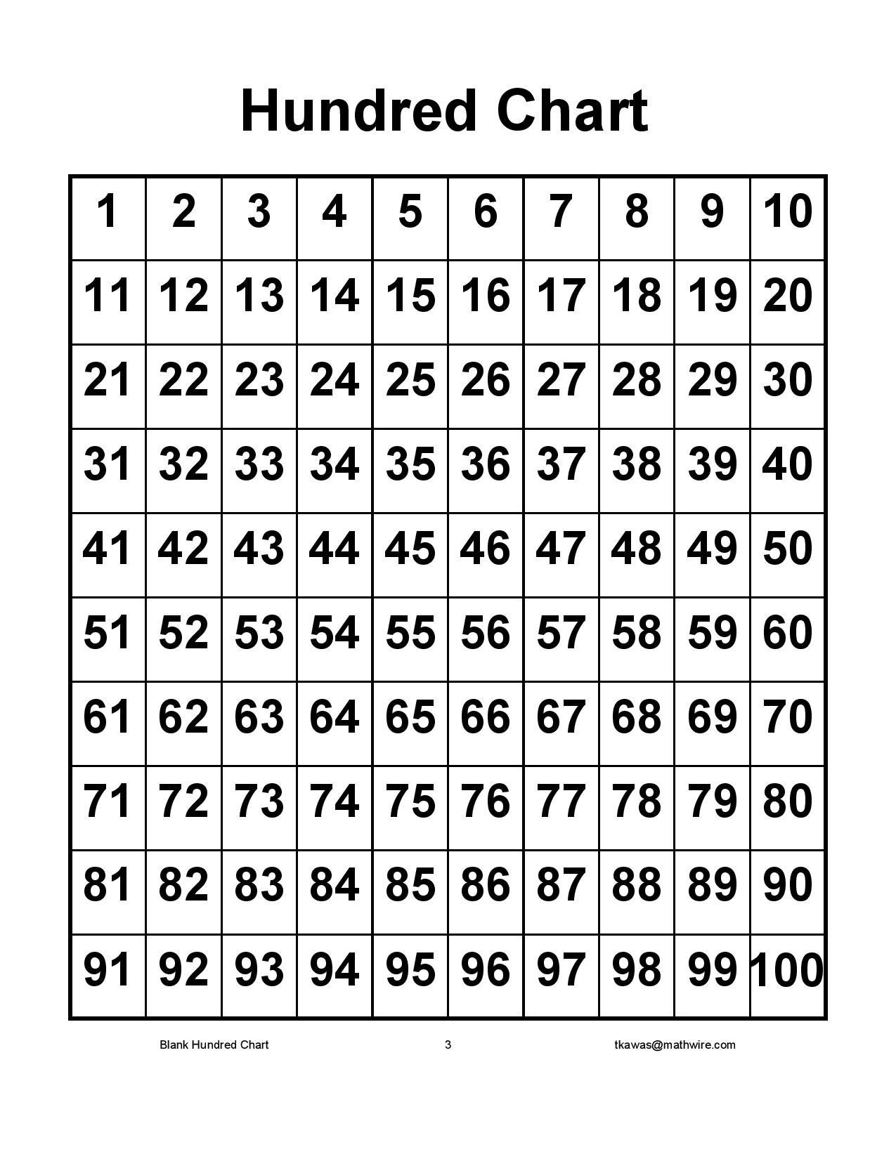 Printable 100 Chart Elementary Math Worksheets For All
