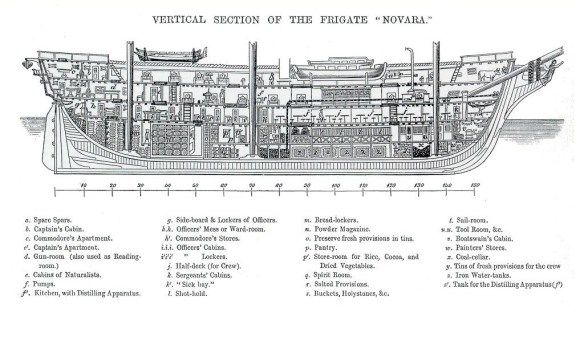 Posts About Ship Diagram On Lis Anne Harris Old Sailing Ships Frigate Ship Sloop Of War