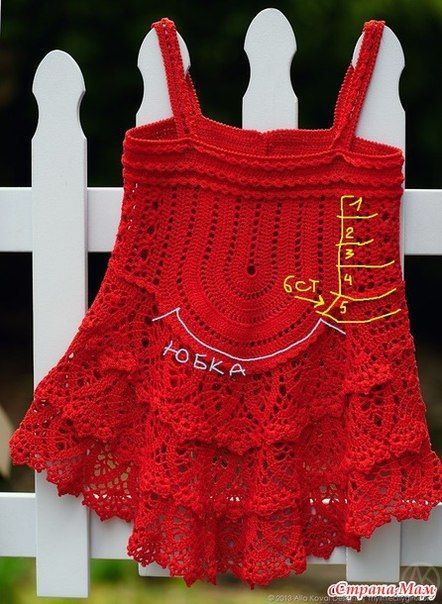 Delicadezas en crochet Gabriela: Vestido niña