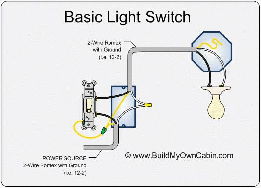 How To Wire A Basic Light Switch