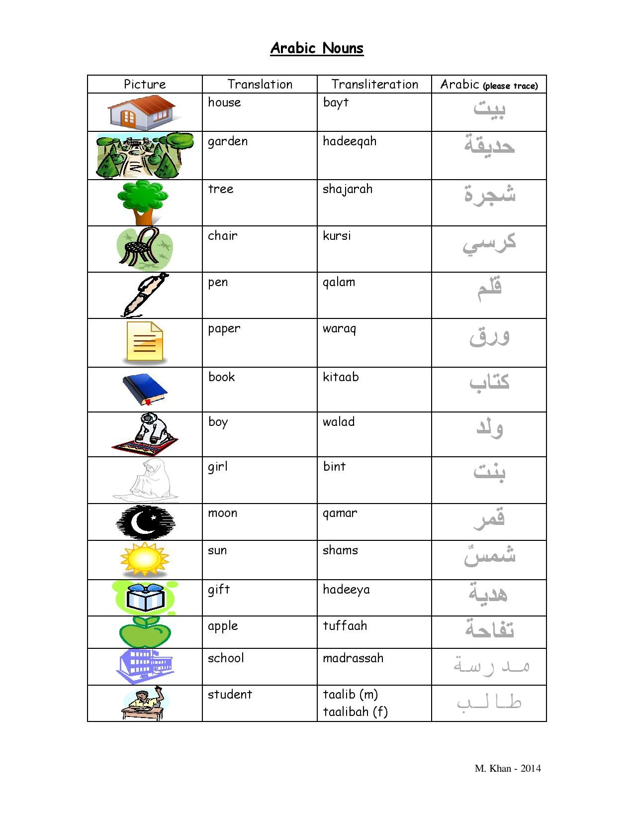 Prepositions In Arabic