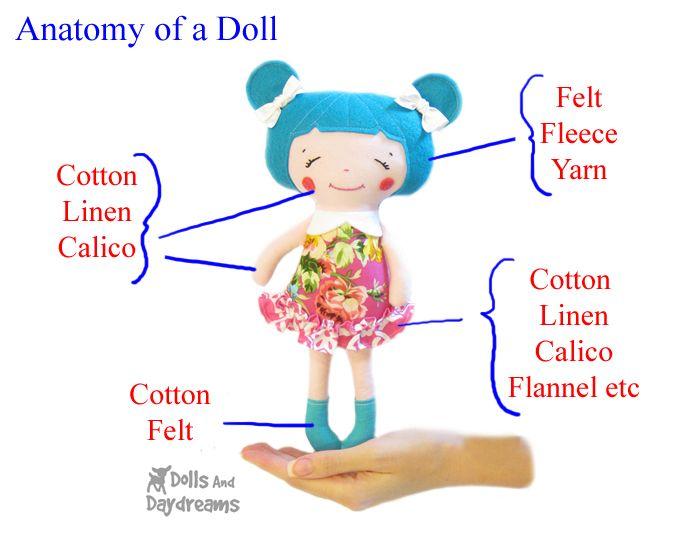 Dolls And Daydreams - Muñeca Y Softie Patrones PDF coser: Tela - La ...