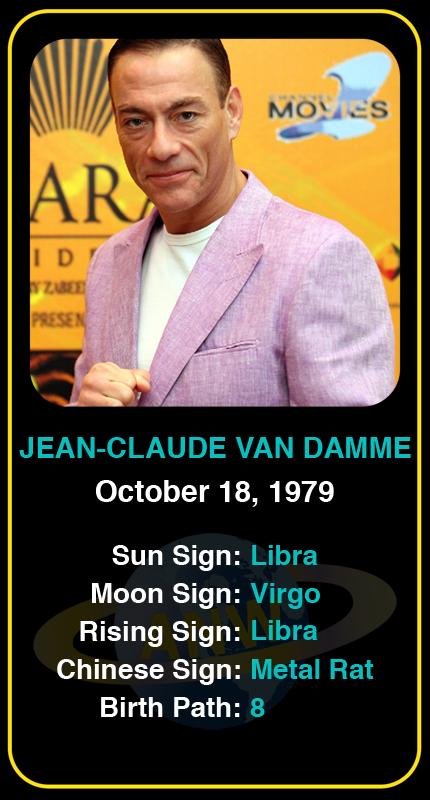 April 26 Zodiac & Horoscope Profile - Astrology.com.au