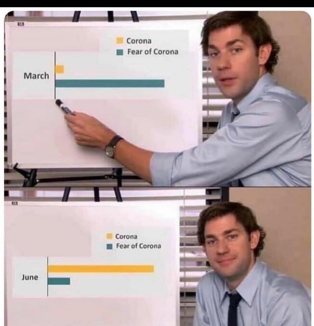 Pin By Savy 64 Blm On The Office Really Funny Memes Stupid Funny Memes Funny Relatable Memes