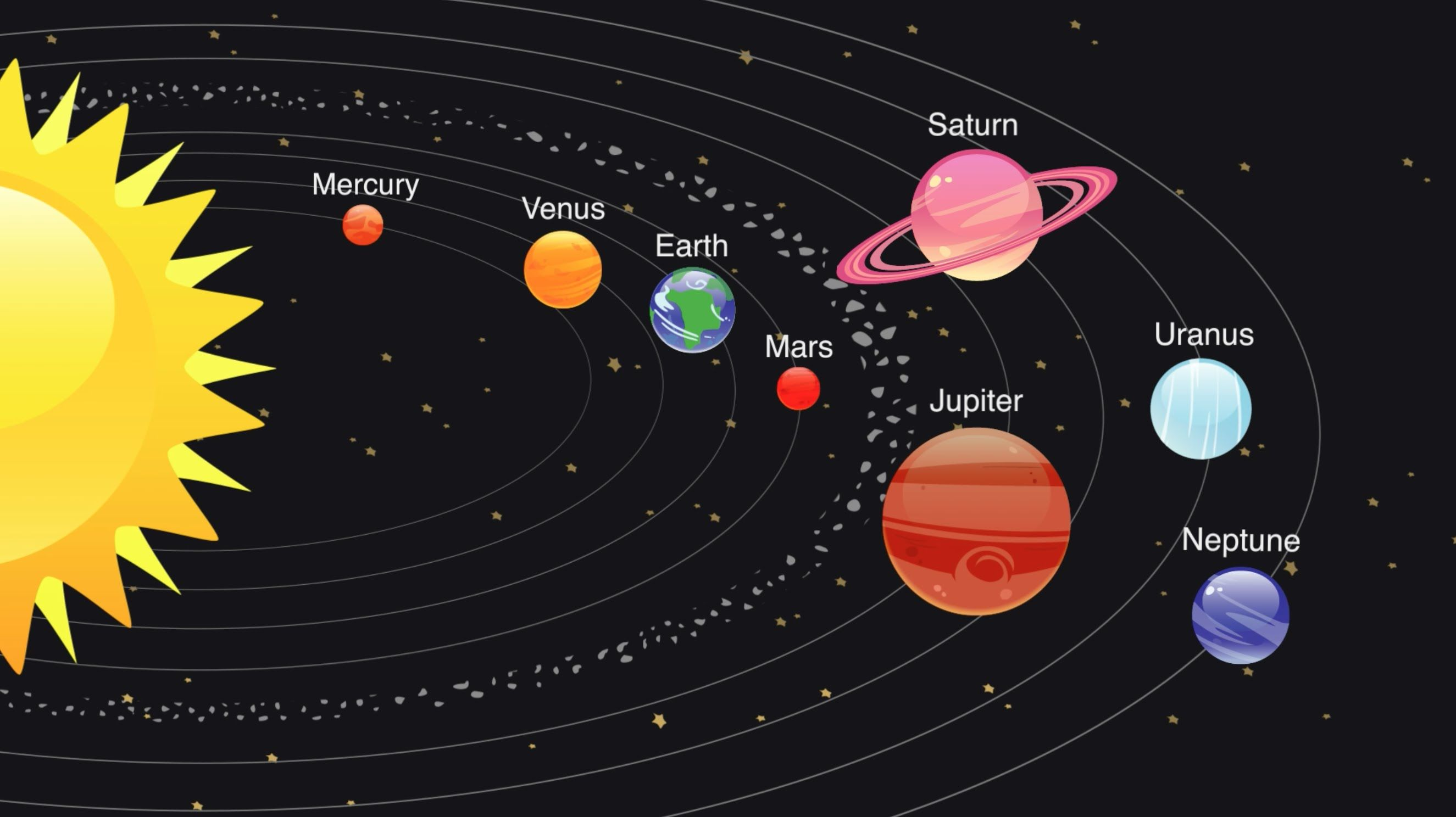 Download the Planets Song Video - CLICK HERE: http://www ...