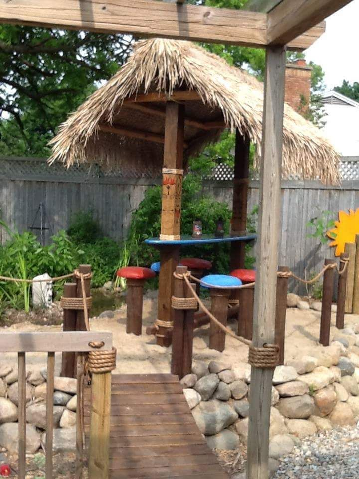Backyard tiki bar Backyard tiki bar