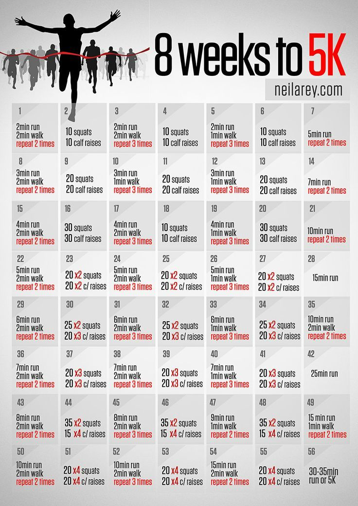 Image result for couch to 5k schedule 8 weeks health for Sofa workout
