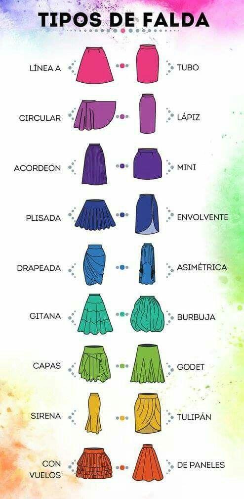 c0c42543af Vocabulario de moda. Tipos de pollera o falda. Diccionario de Moda ...