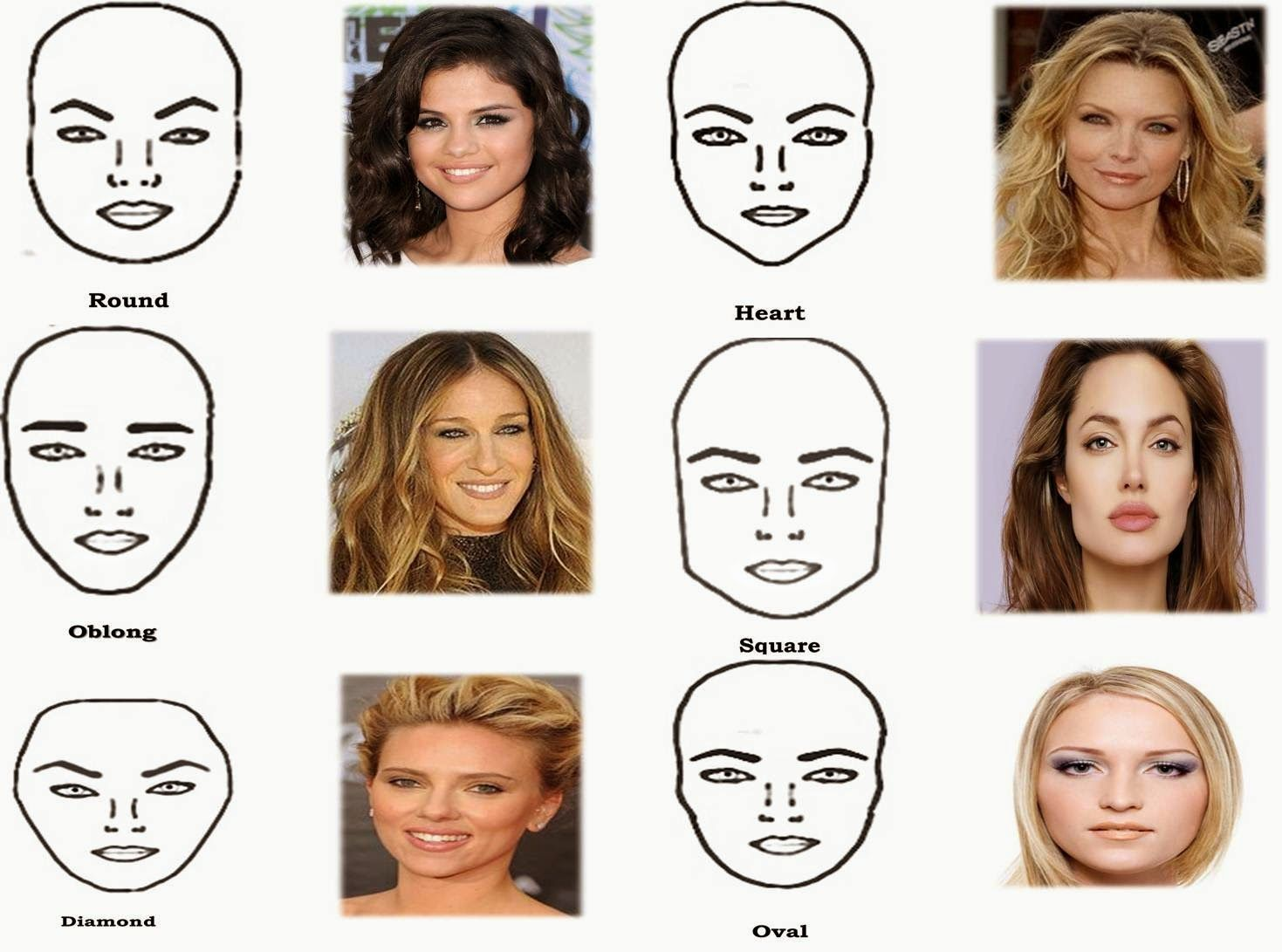 face shapes and hair styles how to choose the right to match with your shape 6836 | 79a2bbdf6707a350221852c1f64fe341