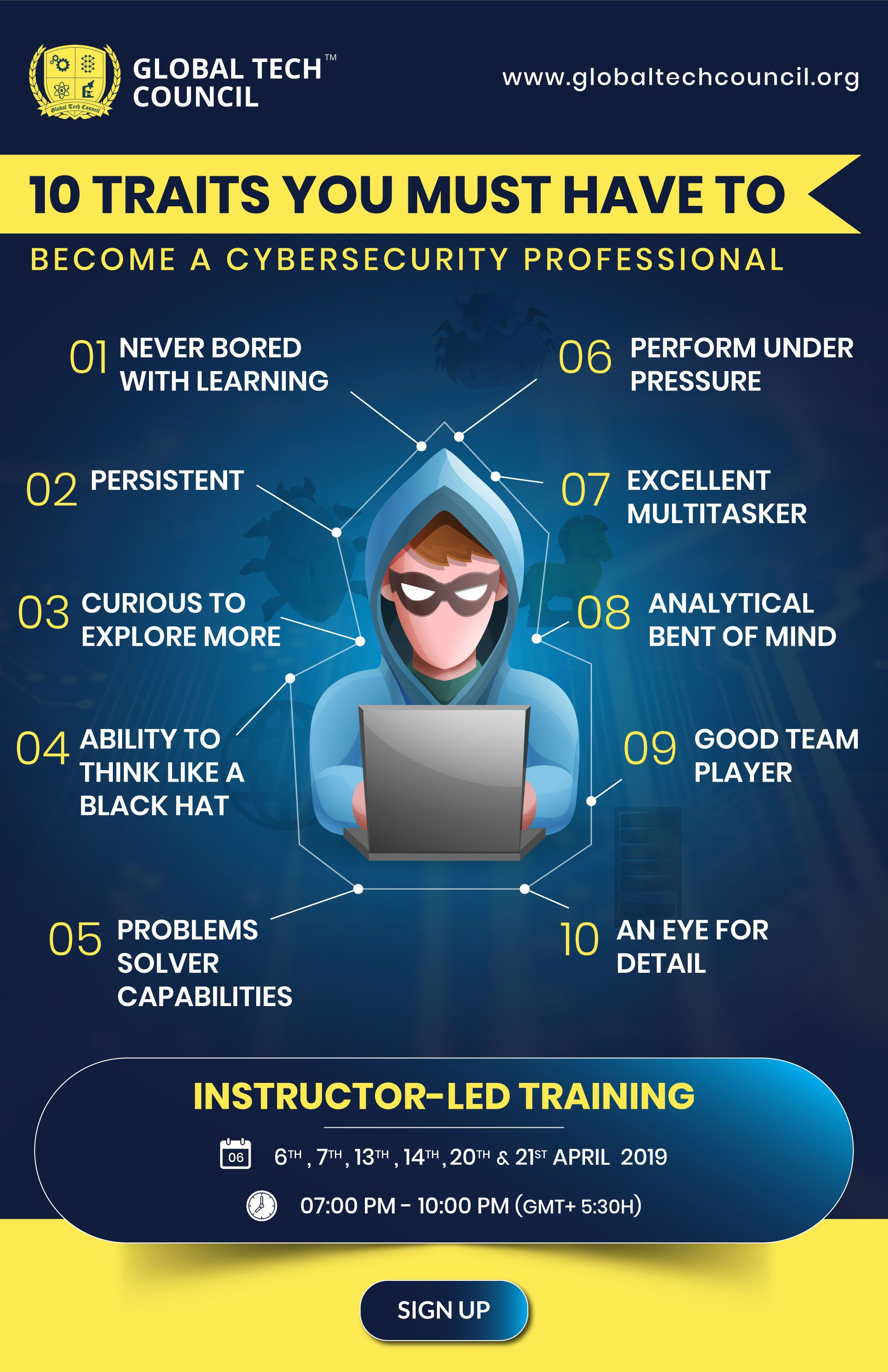 Instructor Led Training Cyber Security Cyber Security Career Cyber Security Course