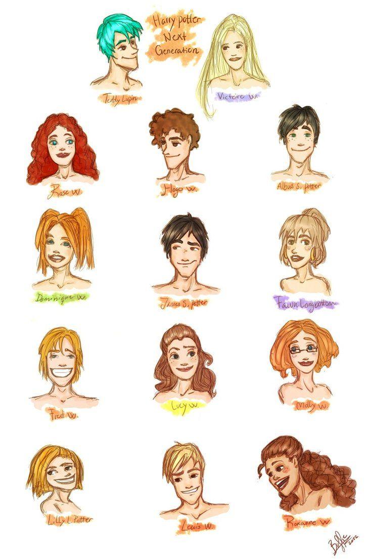 A Hp Next Generation Desenhos Harry Potter Harry Potter Personagens Harry Potter