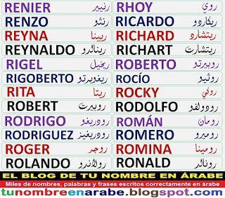 Nombre En Arabe Para Tatuajes Rodrigo Roger Roman Para Tatuajes