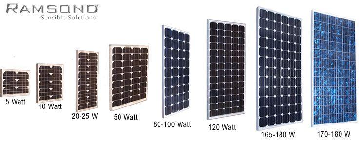 Pin On D I Y Energy Alternatives