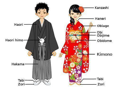 Photo of Traditionelle japanische Hochzeitskleidung
