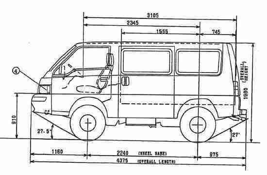 Medidas interiores de las furgos y 4x4 jeep truck camping autocaravana 4x4 furgoneta - Medidas interiores furgonetas ...