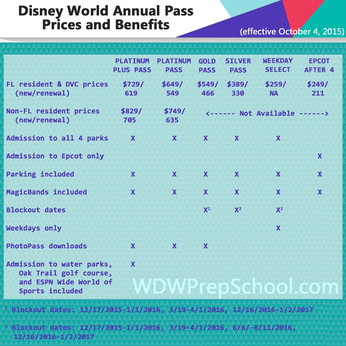 How Memory Maker Works Disney World Park Tickets Disney World Ticket Deals Disney World Tickets