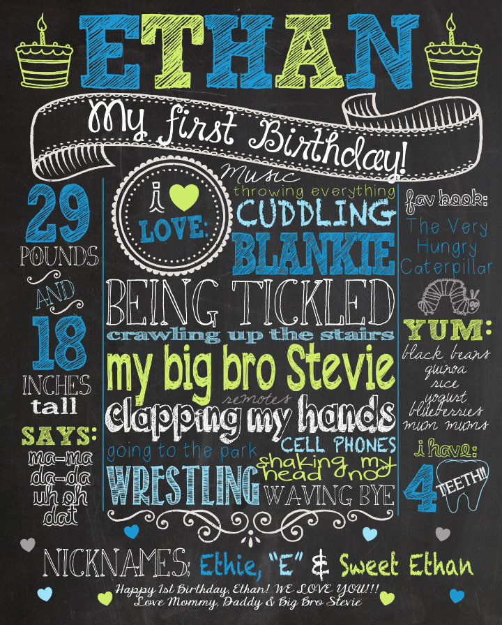 First Birthday Chalkboard Poster Sign For Birthday Parties. Free Employee Handbook Template Pdf. Post It Notes Template. Template For Promissory Note. Free Cash Receipt Template. Black And Gold Graduation Decorations. Blue Youtube Banner. Top 25 Urban Planning Graduate Programs. Cover Letter Sample Template