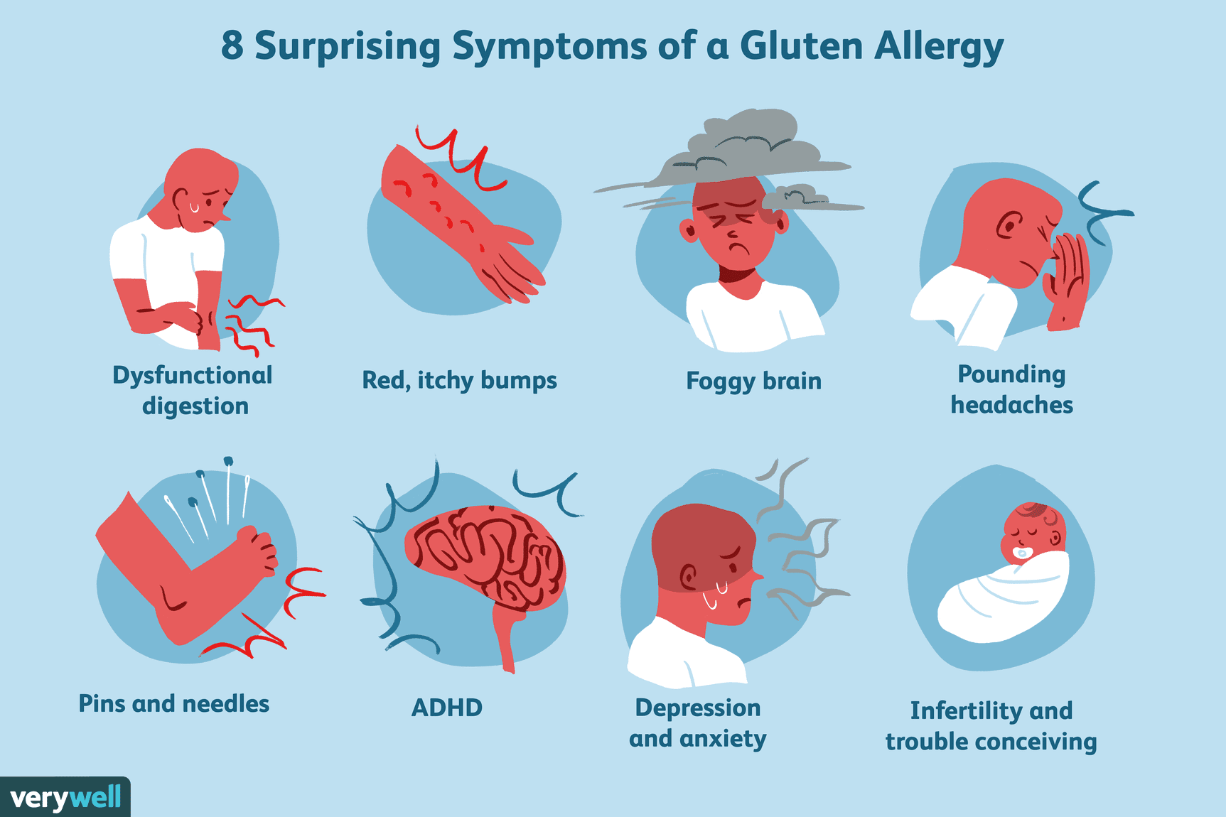 8 Surprising Signs You May Have a Gluten Sensitivity