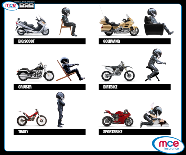Guide To Seating Positions On Motorcycles Sport Bikes Bike