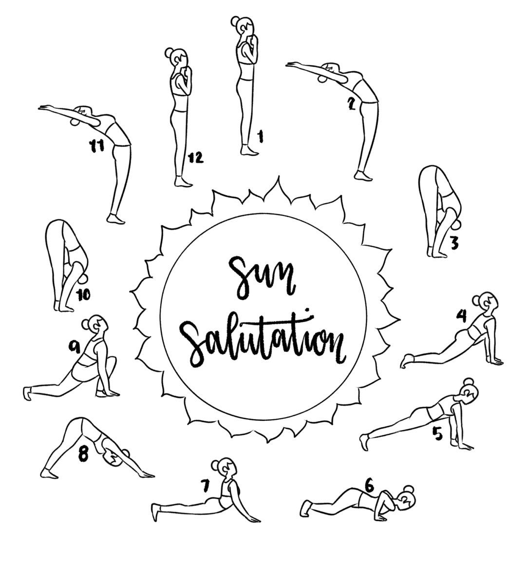 12 Steps to Perfect Sun Salutations - Wholesome In