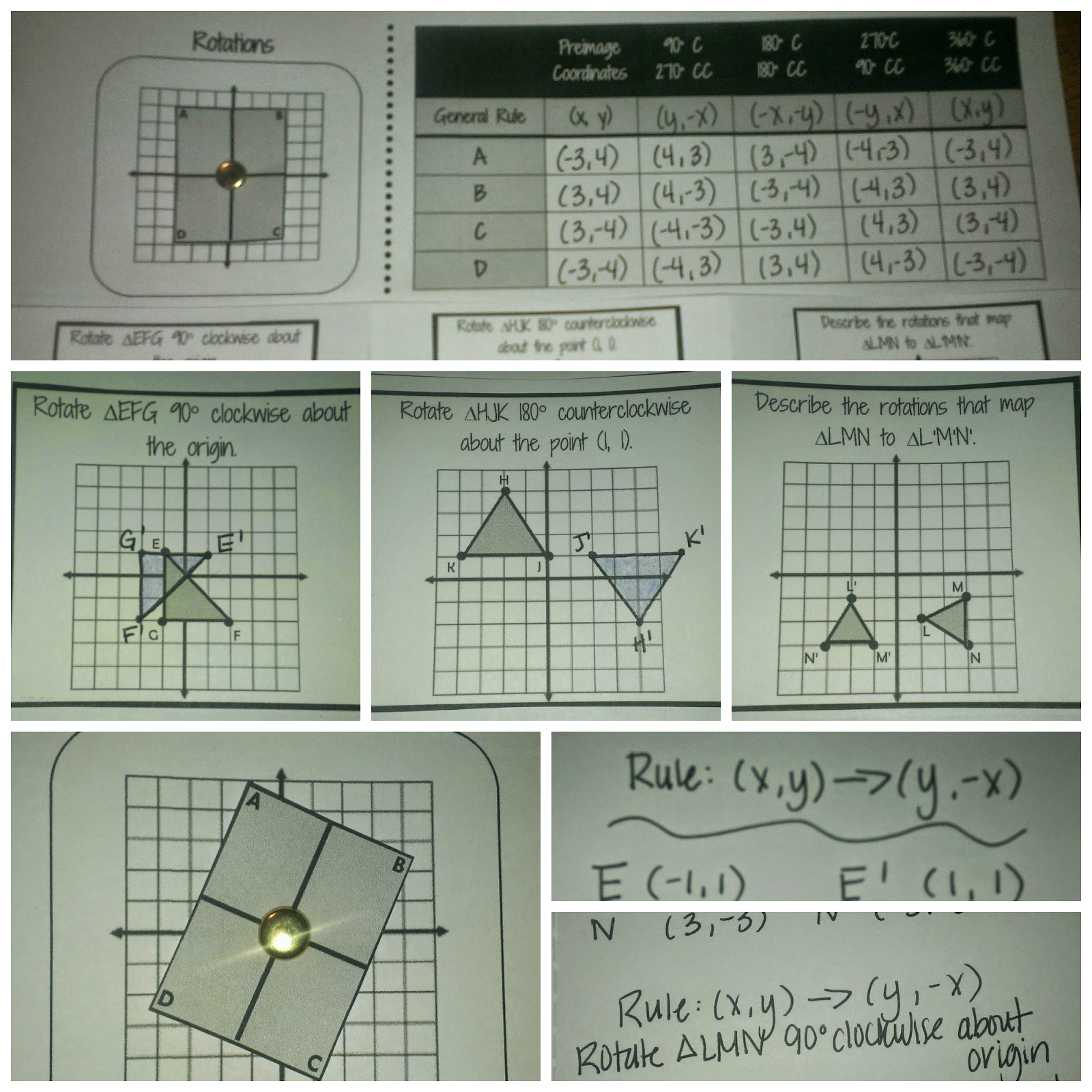 These Are One Of My Favorite Transformations Interactive Notebook Notes Classroom
