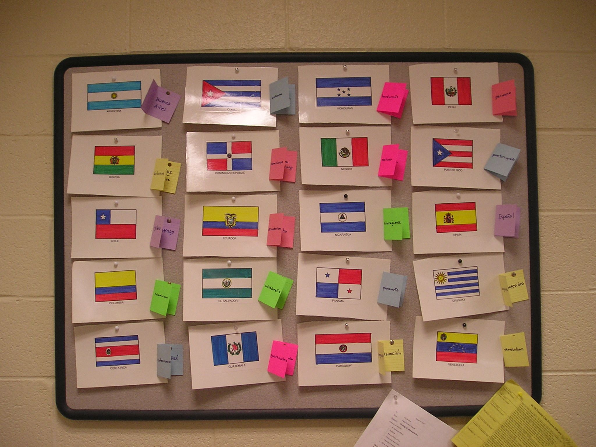 When Teaching Spanish Speaking Countries I Post The Flags