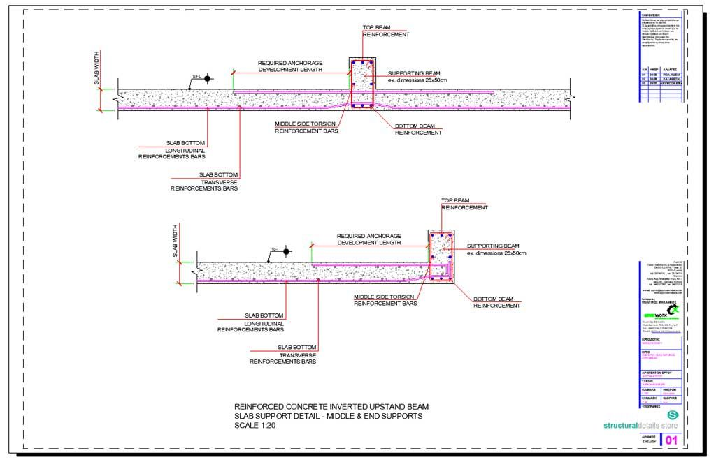 Reinforced Concrete Inverted Upstand Beam Slab Support Details Reinforced Concrete Beams Concrete