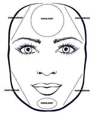 Makeup Artist Trick Work With Your Face Shape To Make The Most Of Your Looks Square Face Makeup Square Face Shape Contour Makeup