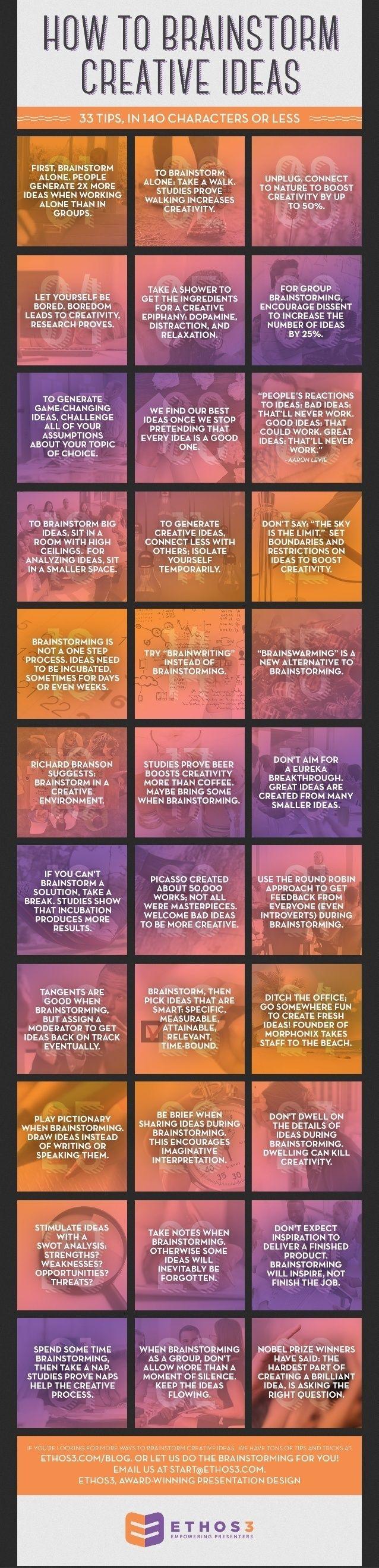 33 Creative Ways To Brainstorm Ideas | Creatives | Creative