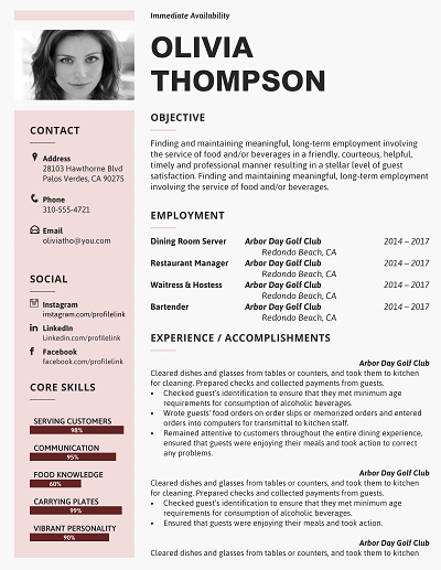 Astute (With images) Functional resume, Functional