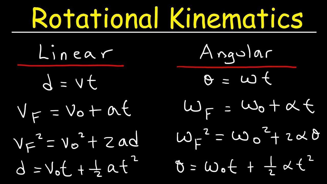 Rotational Kinematics Physics Problems Basic Introduction Equations Physics Problems Basic Physics Equations