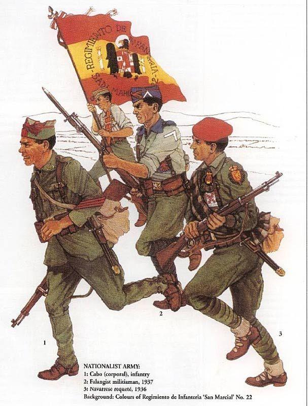 Spanish Civil War Armies & Uniforms