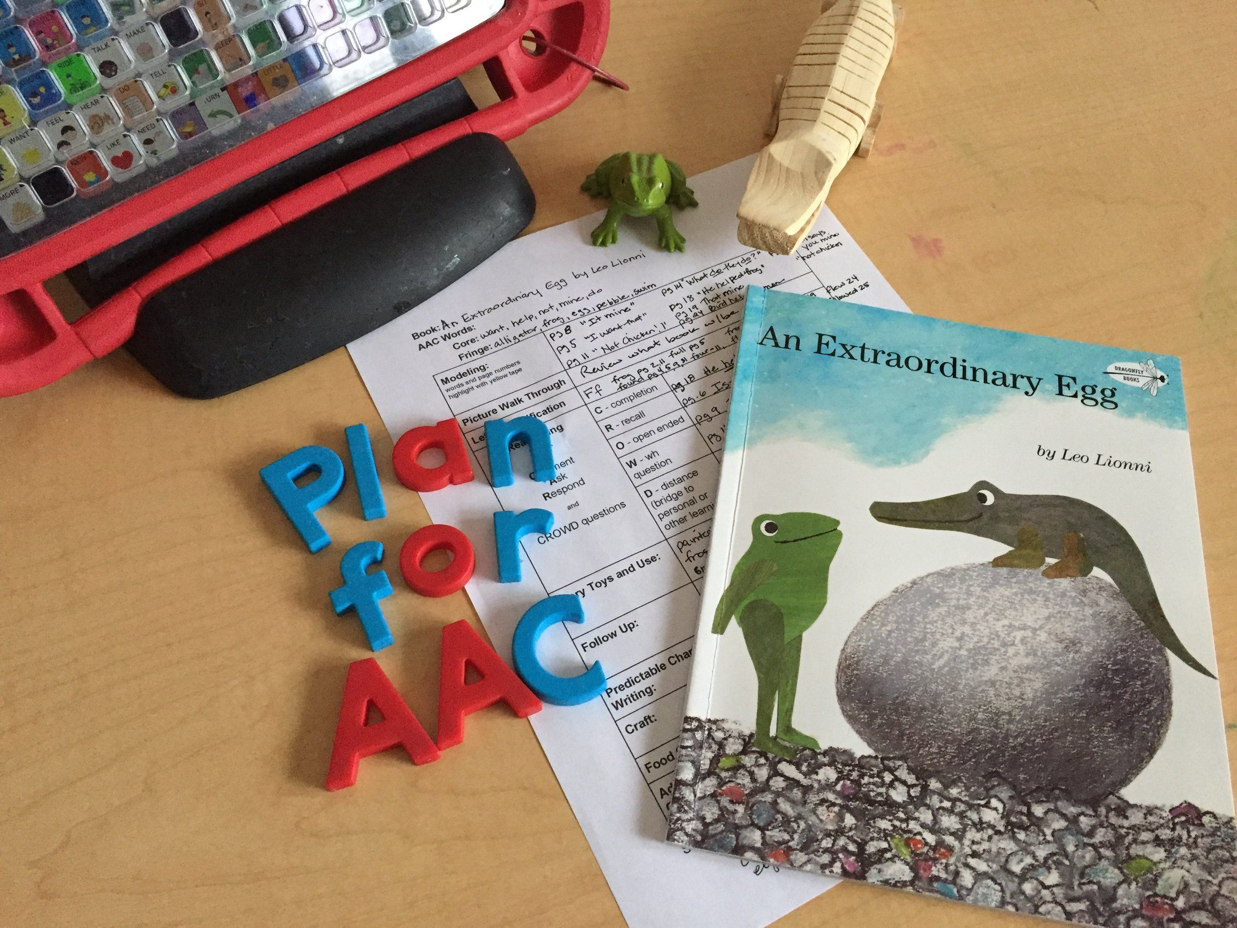 Planning Worksheet For Literature And Aac Core Words Of