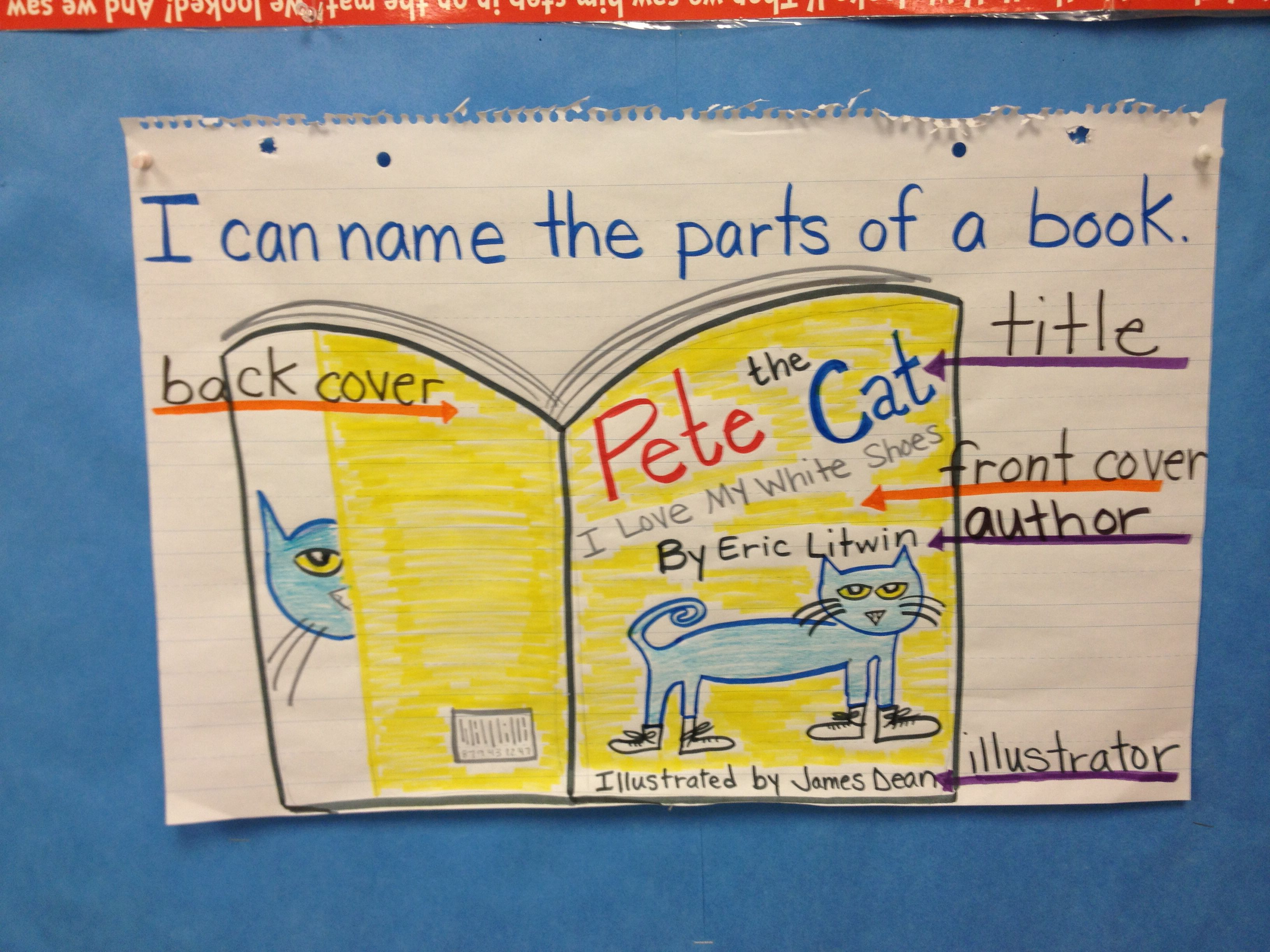 Kindergarten Anchor Chart Concepts Of Print Parts Of A