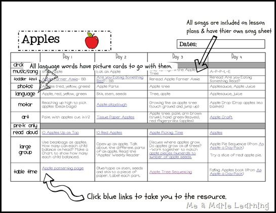 Downloadable apple themed preschool lesson plans Apples (Crafts - preschool lesson plan