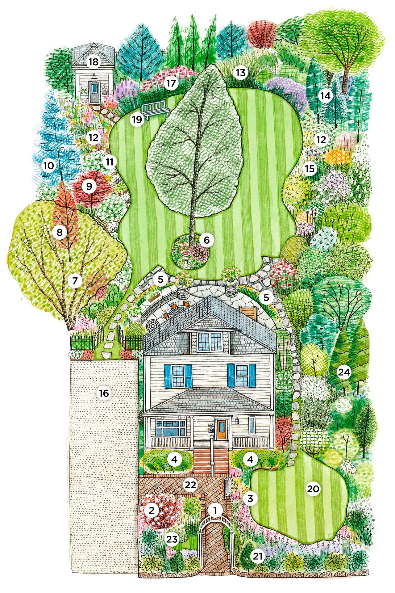 This Garden Was Designed With Dogs In Mind Dog Friendly Backyard Dog Friendly Garden Dog Friendly Plants