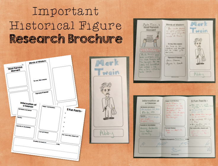 Historical Figure Research Brochure Informational Writing And