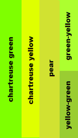 The Color Chartreuse Can T Decide If It S Yellow Or Green Red