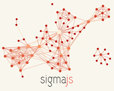 Sigma Js Javascript Library Dedicated To Graph Drawing Jquery Plugins Graphic Design Fonts Design Graphic Design Fonts Jquery Slider Data Visualization