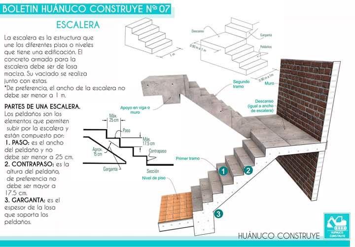 Pin de jofer en detalles constructivos pinterest for Planos de escaleras de concreto armado