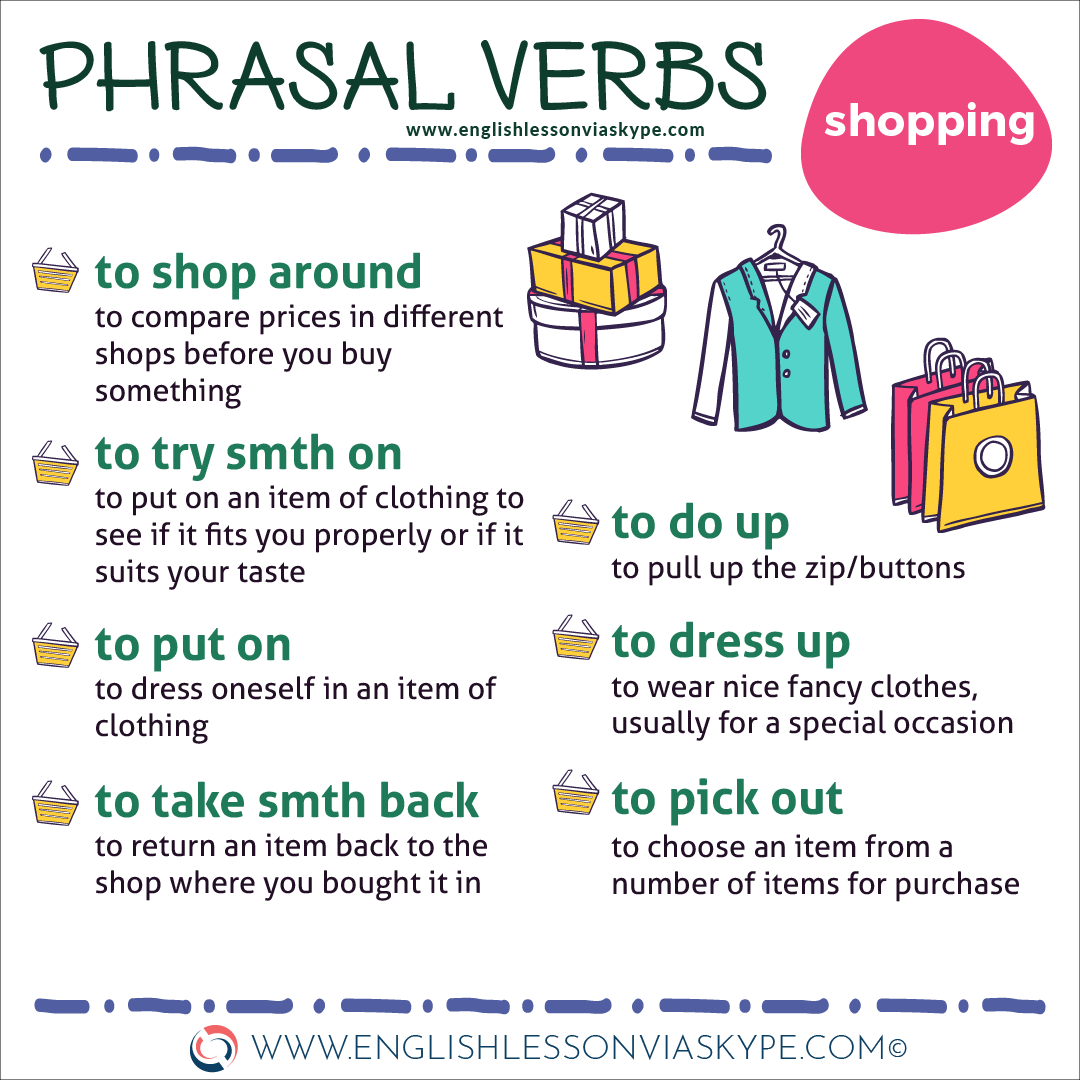 English English Words And Phrases Connected To Shopping