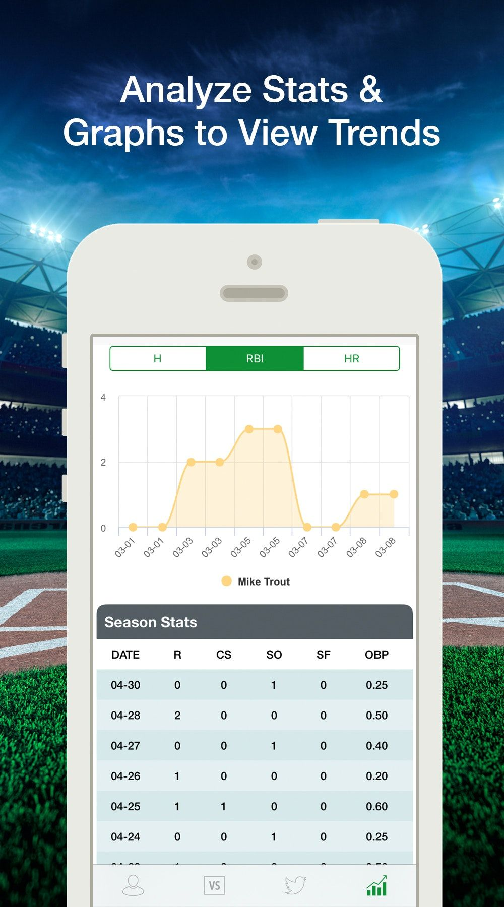 Hot New Product On Product Hunt Fanalyze App Analyze Compare Mlb Or Nfl Player Data With Search Android Iphone Sports T Nfl Players Daily Fantasy Sports Mlb