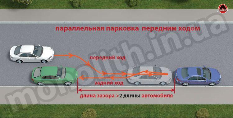 Передняя парковка