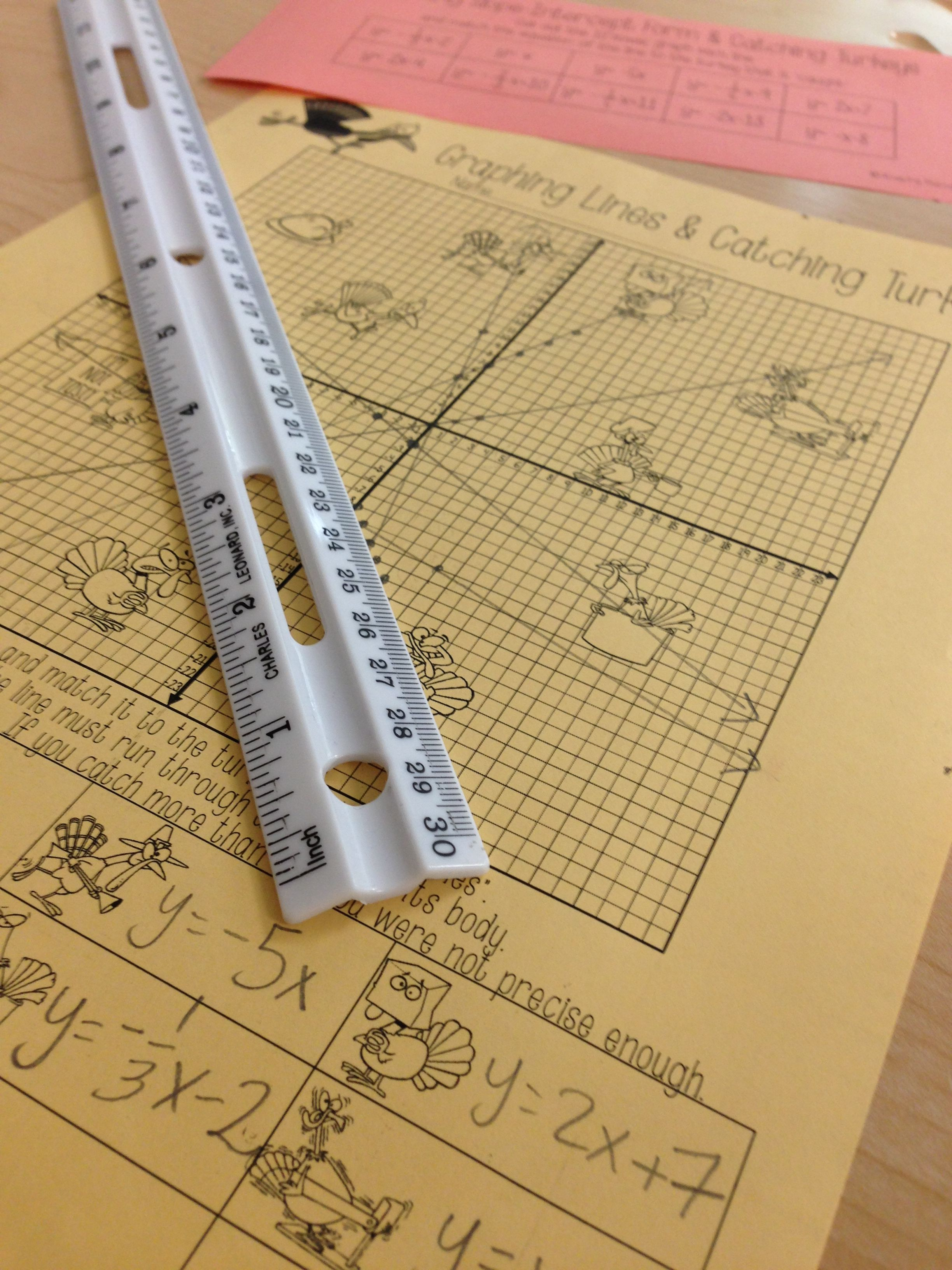 Thanksgiving Graphing Lines Activity ~ Slope Intercept Form ...