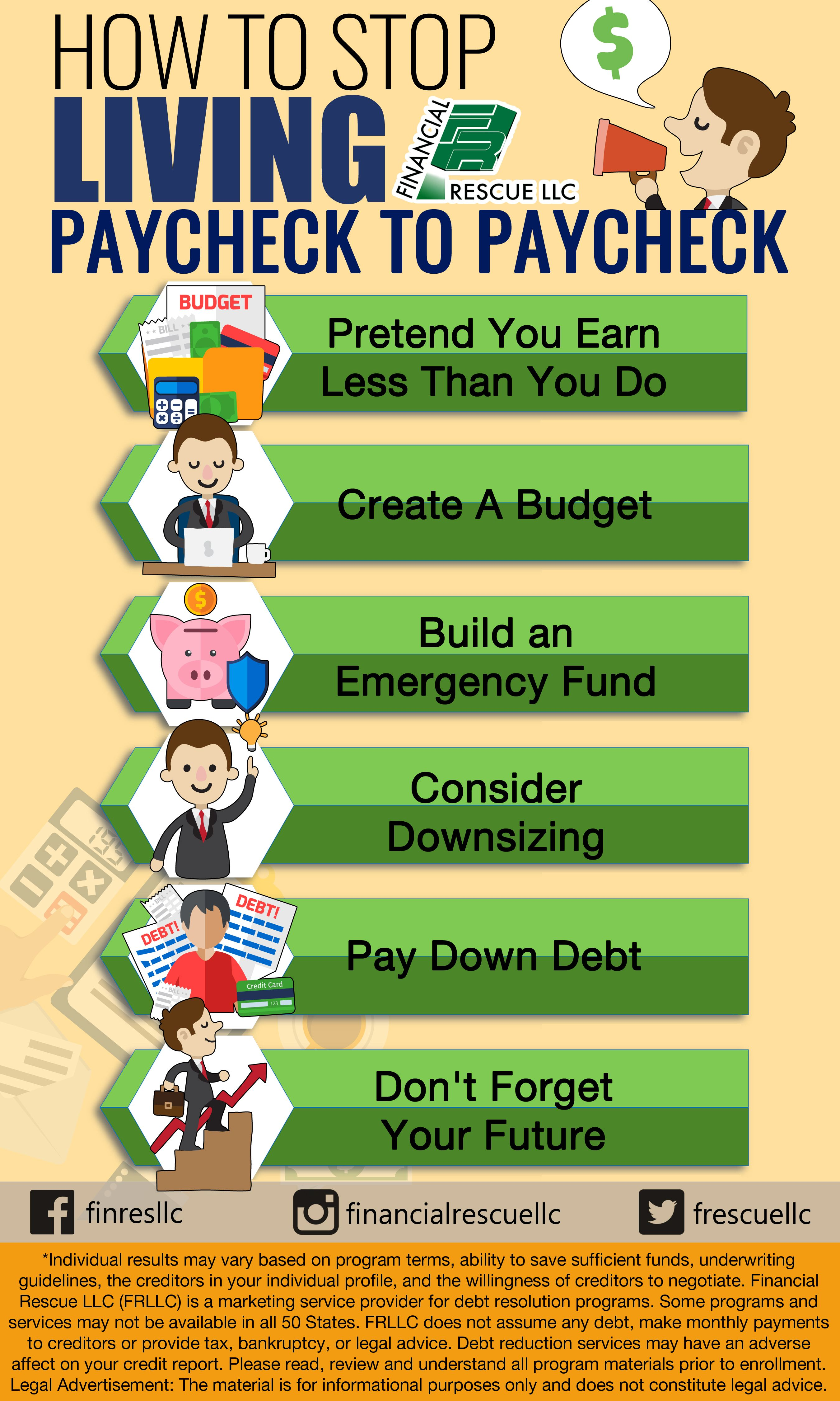 How To Stop Living Paycheck To Paycheck Money Poor Rich Tax Blog Financial Finance Help